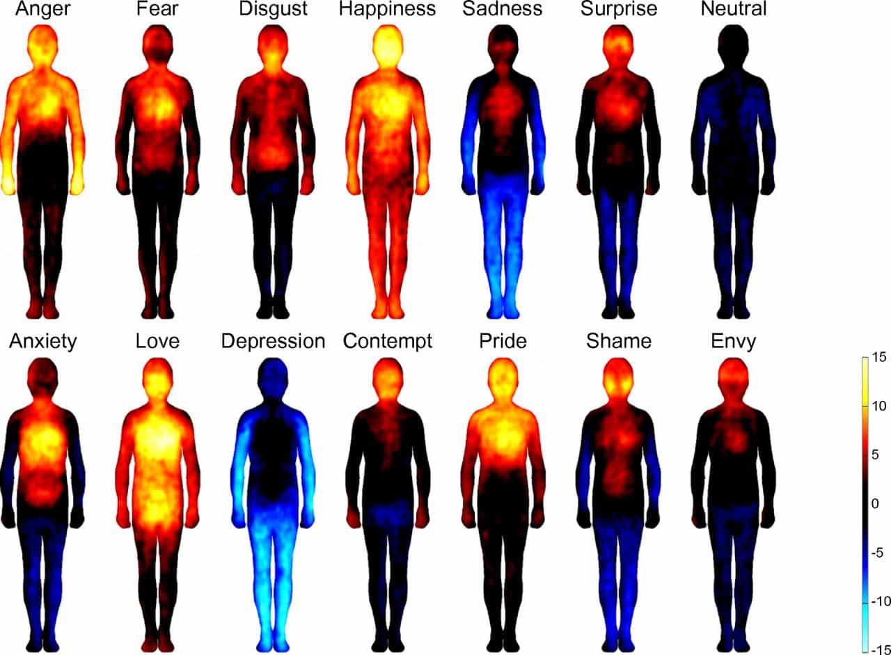 Emotions Body Scan